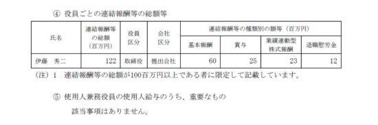 【カルビー】伊藤秀二社長の年収